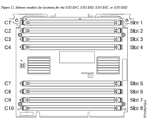 IBM Error 8