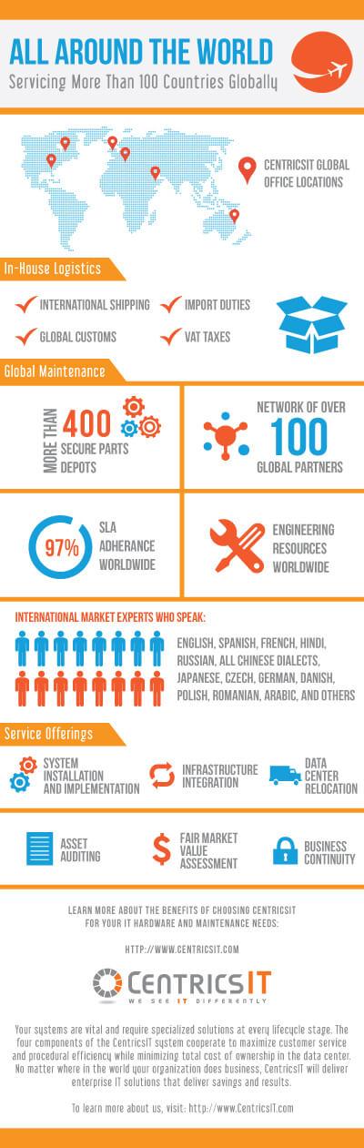 International-Infographic-Final