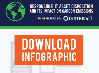 An Infographic by CentricsIT. Learn just how significant an impact responsible IT asset disposition can have on our planet.